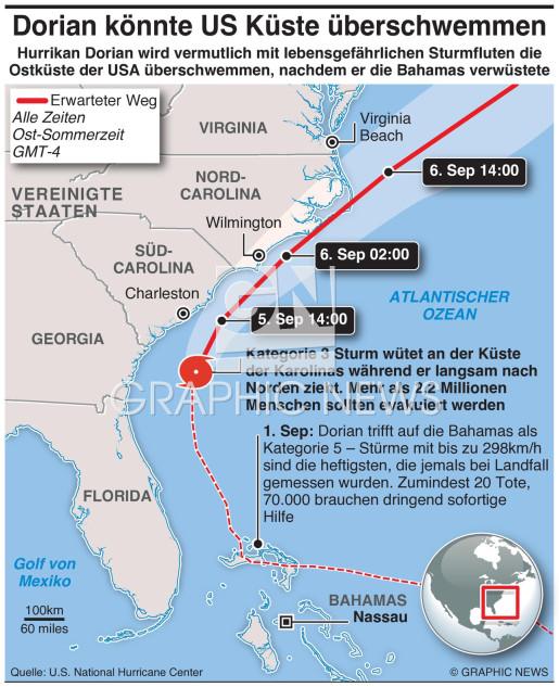 Hurrikan Dorian US Ostküste überschwemmen infographic