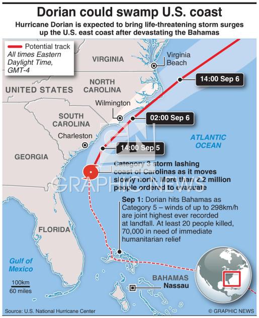 Hurricane Dorian could swamp U.S. coast infographic