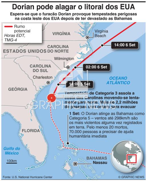 Furacão Dorian pode alagar costa dos EUA infographic