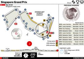 F1: Singapore GP interactive 2019 infographic