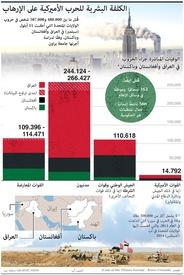 صراع: الكلفة البشرية للحرب الأميركية على الإرهاب infographic