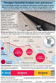 VS: Pentagon herschikt fondsen voor grensmuur infographic