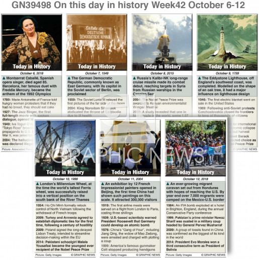 On this day October 6-12, 2019 (week 41) infographic