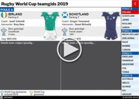 RUGBY: Rugby World Cup 2019 teamgids interactive infographic
