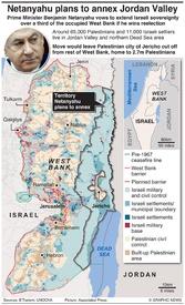 MIDDLE EAST: Netanyahu's Jordan Valley annexation plan infographic