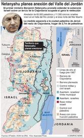 ORIENTE MEDIO: Plan de anexión del Valle del Jordán de Netanyahu infographic