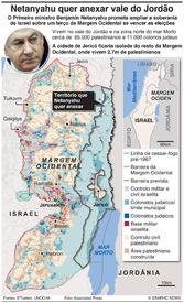 MÉDIO ORIENTE: Plano de Netanyahu para anexar o vale do Jordão infographic