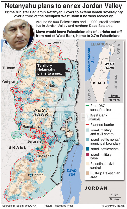 Netanyahu's Jordan Valley annexation plan infographic