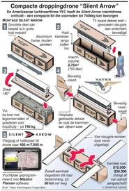 "TECH: Compacte droppingdrone ""Silent Arrow"" infographic"