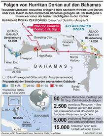 WETTER: Folgen von Hurrikan Dorian infographic
