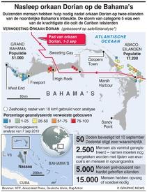 WEER: Nasleep orkaan Dorian infographic