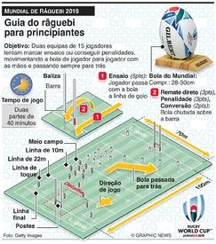 RÂGUEBI: Guia para principiantes infographic