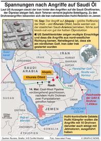 MITTELOST: Spannungen nach Angriffen auf Saudi Öl infographic