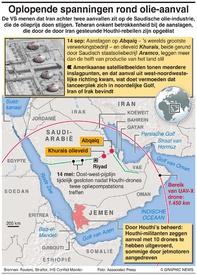 MIDDENOOSTEN: Spanningen rond olie-aanval Saudi-Arabië infographic