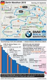 LEICHTATHLETIK: Berlin Marathon 2019 infographic