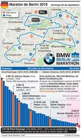 ATLETISMO: Maratón de Berlín 2019 infographic