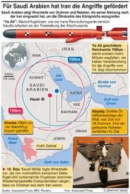 NAHOST: Evidenz für Angriffe auf Saudi Ölanlagen infographic