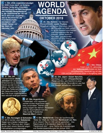 WORLD AGENDA: Oktober 2019 infographic