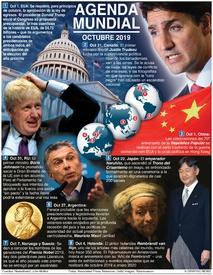 AGENDA MUNDIAL: Octubre 2019 infographic
