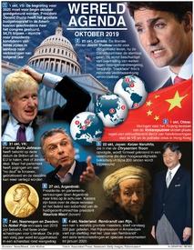 WERELD AGENDA: Oktober 2019 infographic