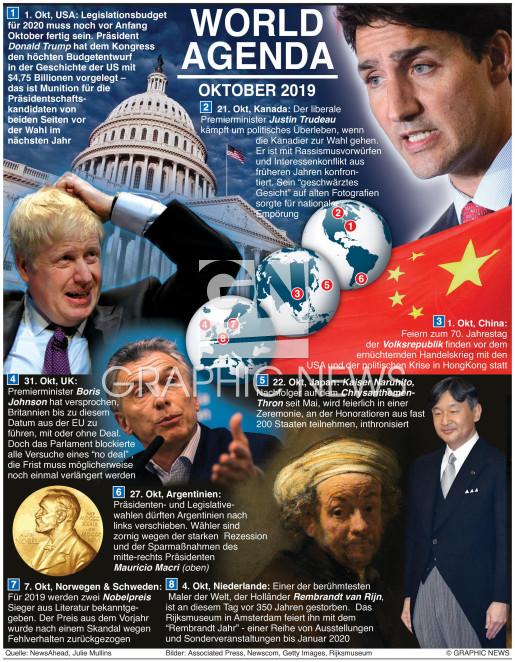 Oktober 2019 infographic
