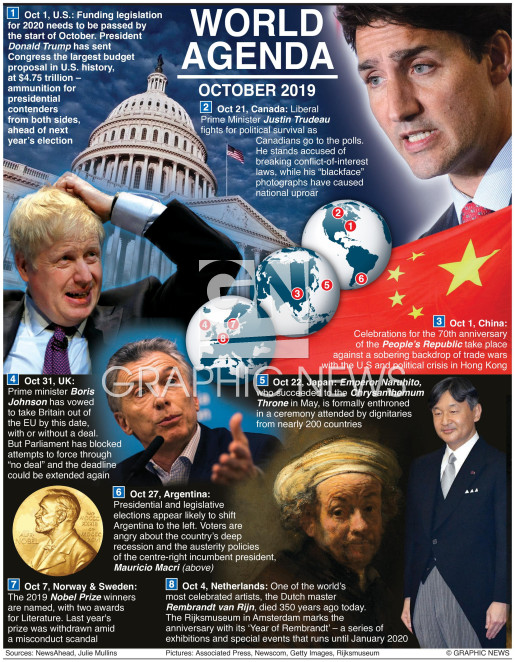 October 2019 (1) infographic