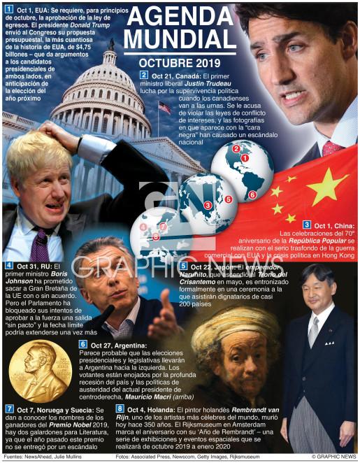 Octubre 2019 infographic