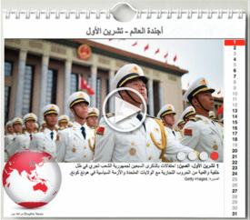 أخبار: أجندة العالم - تشرين الأول ٢٠١٩ infographic
