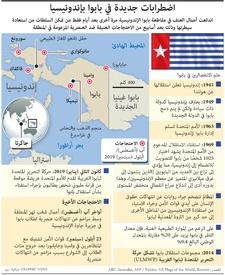إندونيسيا: اضطرابات جديدة في بابوا infographic
