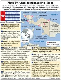 INDONESIEN: Papua Unruhen infographic