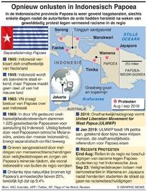INDONESIË: Onlusten in Papoearest infographic
