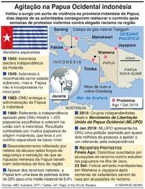 INDONÉSIA: Agitação na Papua Ocidental infographic