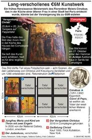 KUNST: Lang-verschollenes Kunstwerk hat Wert von €6M infographic