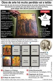 ARTE: Obra de arte há muito perdida pode valer €6m infographic