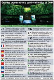 CAMBIO CLIMÁTICO: Promesas en la cumbre de la ONU infographic