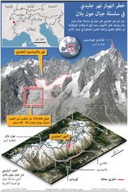 تغير المناخ: نهر جليدي يواجه خطر الانهيار في جبال مون بلان infographic