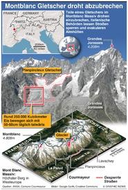 KLIMAWANDEL: Montblanc Gletscher vor Abbruch infographic