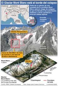 CAMBIO CLIMÁTICO: Colapso de glaciar en Mont Blanc infographic
