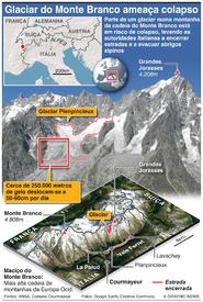 MUDANÇA CLIMÁTICA: Glaciar do Monte Branco em risco de colapso infographic