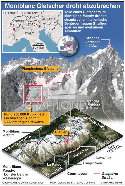 Montblanc Gletscher vor Abbruch infographic
