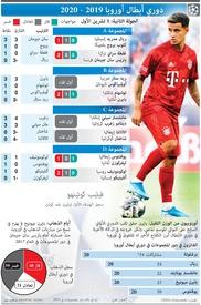 كرة قدم: دوري أبطال أوروبا - الجولة الثانية - الثلاثاء ١ تشرين الأول infographic