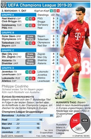 FUSSBALL: Champions League 2. Tag, Dienstag 1. Okt infographic