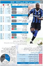 كرة قدم: دوري أبطال أوروبا - الجولة الثانية - الأربعاء ٢ تشرين الأول infographic