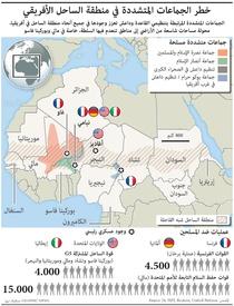 أفريقيا: خطر الجماعات المتشددة في منطقة الساحل الأفريقي infographic