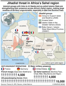AFRICA: Violence threatens Sahel region infographic