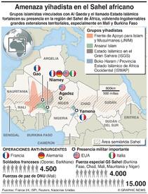 AFRICA: La violencia amenaza la región del Sahel  infographic