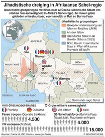 AFRIKA: Geweld dreigt in Sahel-regio infographic