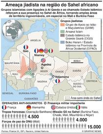 ÁFRICA: Violência ameaça a região do Sahel infographic