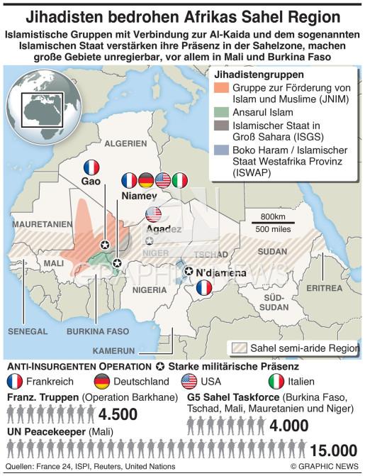 Gewalt bedroht die Sahelregion infographic