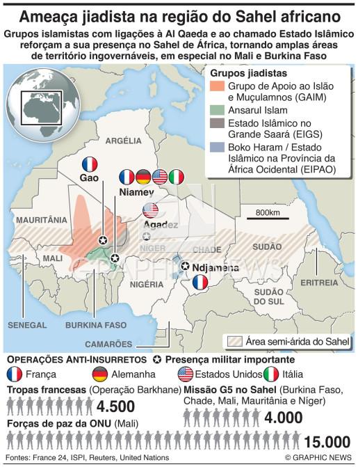 Violência ameaça a região do Sahel infographic